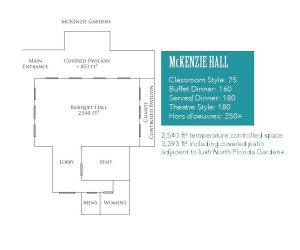 McKenzie Hall Map
